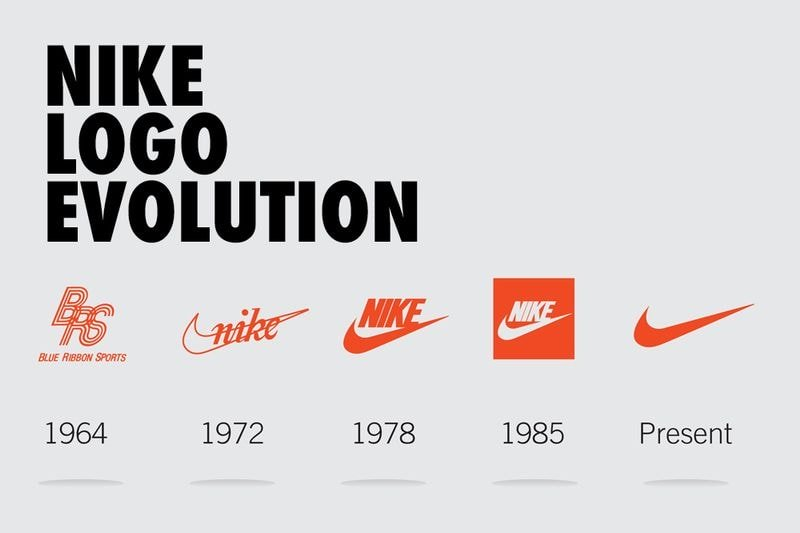 The Nike Swoosh, The Simple Story of An Icon